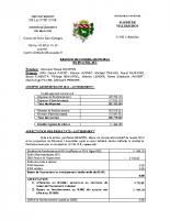 Conseil Municipal du 09 04 2015
